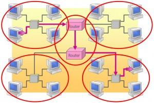 Router trennen Netzwerke